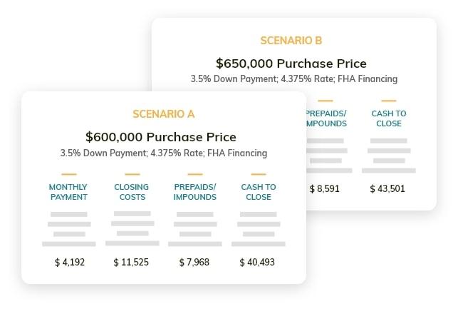 Buyer Scenarios
